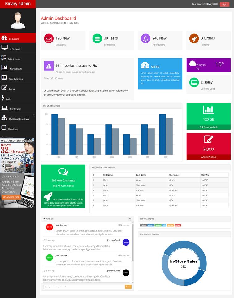 管理画面のhtmlデザインテンプレート 無料 有料テンプレート14選
