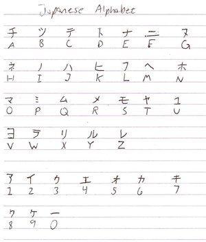 Japanese alphabet  to  by cookiecat on deviantart also rh pinterest