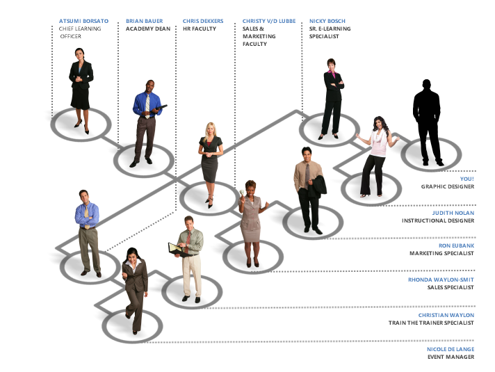 interactive org charts in e learning interesting click and reveal concept - Interactive Org Charts