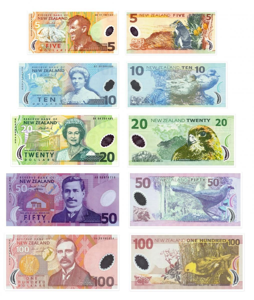 New Zealand Dollar Nzd Currency Images More Money