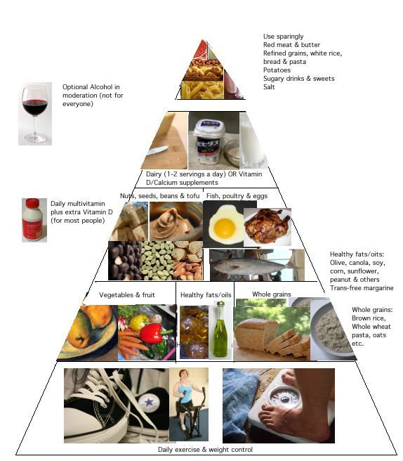 the healthiest food guide pyramid mypyramid healthy eating pyramid and the healing foods pyramid