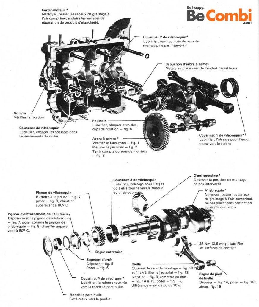 le moteur du vw combi vu par un nul u2026