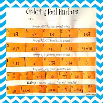 Ordering Real Numbers Real Numbers Activity Real Numbers Numbers Worksheet Real numbers worksheet 8th grade