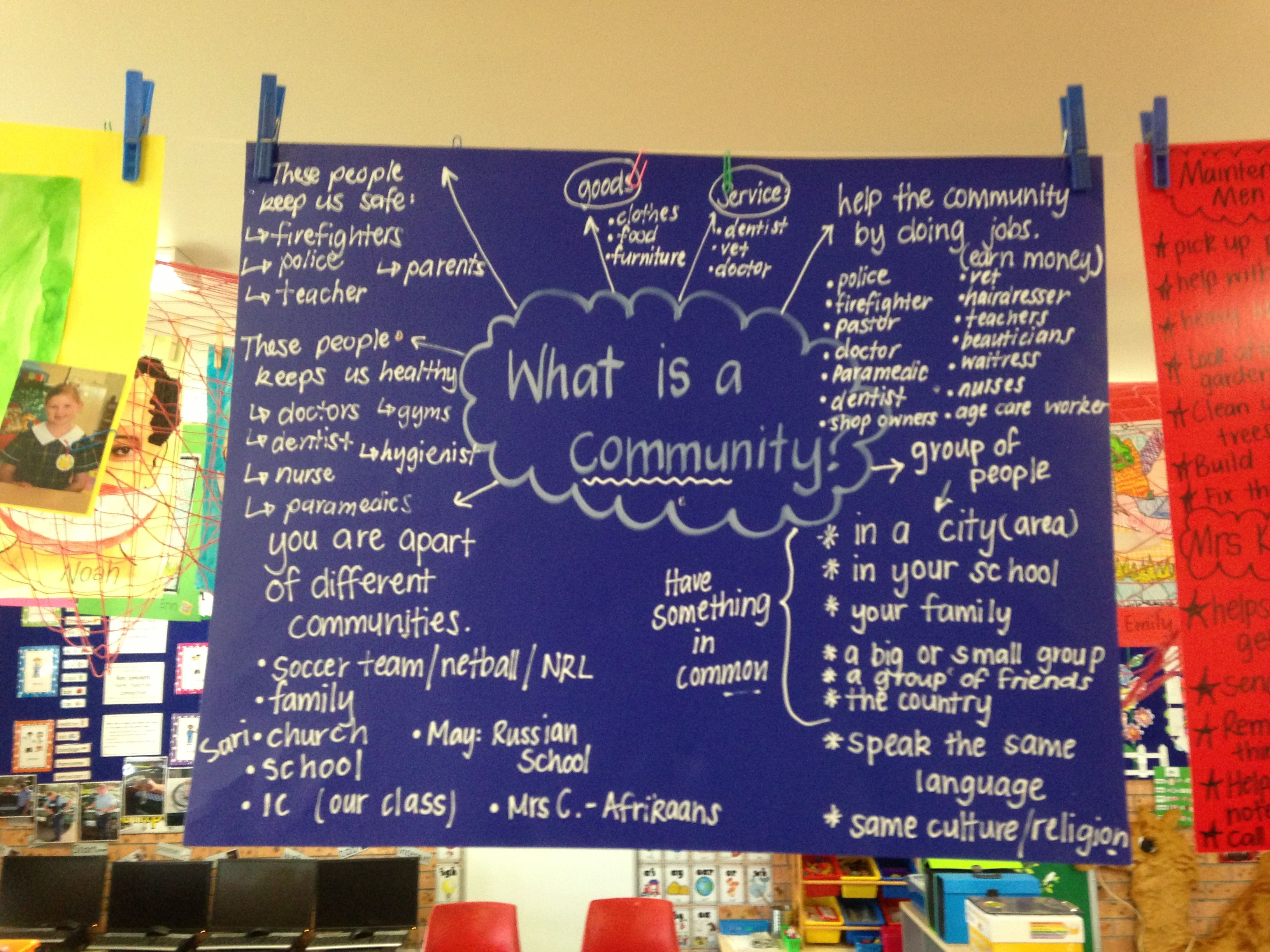 Community Helpers Brainstorming