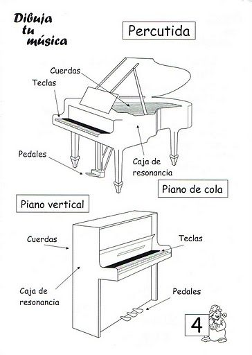 Familias De Instrumentos Piano Vertical Musica Para Niños Actividades Musicales