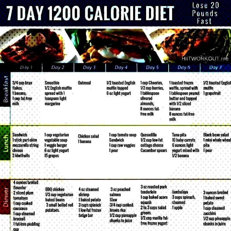meals you could expect in your delivery when you order a 1200 Calorie Deit Plan including breakthe