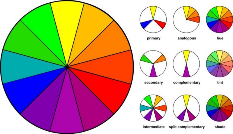 Complementary Colors on Logo Design – Online Logo Maker – Medium