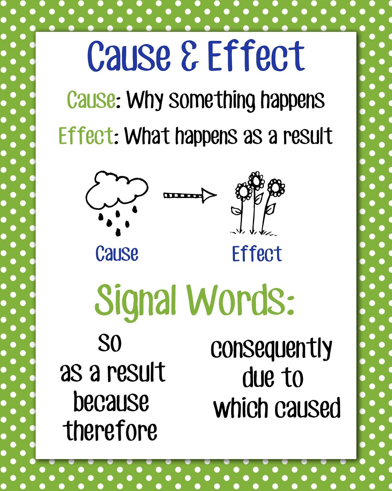 cause and effect words to use in a essay Essay about world war i: cause and effect obtaining colonies, they began to build a stout navy also the tension of this rivalry that led to a war was another cause.