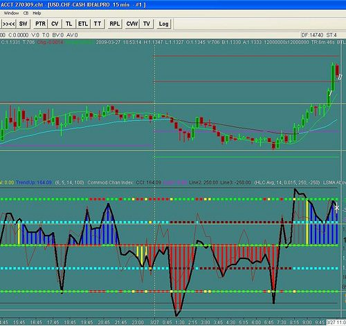 Rich Mom S System Signals Entry 10 30 Chf Buy 1 1309 S L