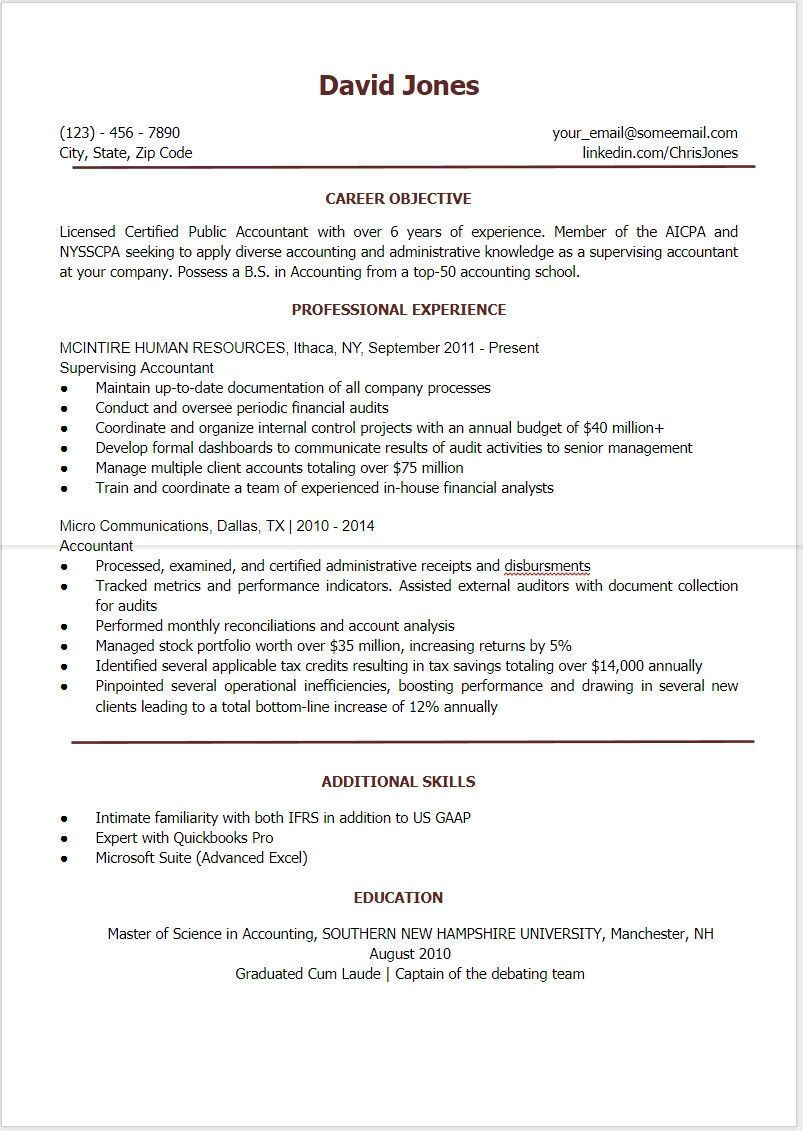 Free Resume Templates Google Docs original Google Doc