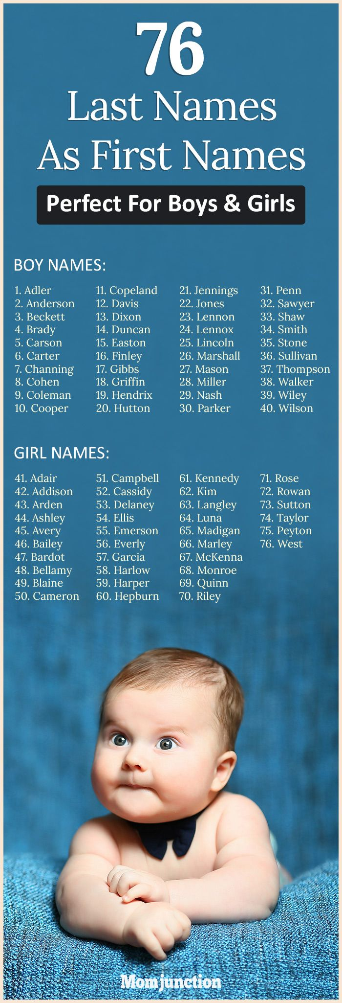 76 Last Names As First Perfect For Boys And Girls