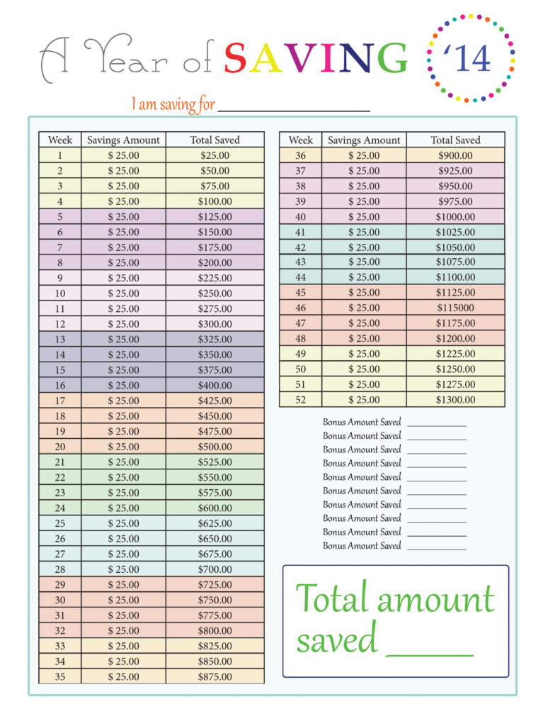 Helpful Spreadsheet Templates To Help Manage Your Finances