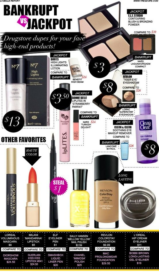 Bankrupt Vs Jackpot Drugstore Duplicates For Your Fave High End Makeup The Beauty Thesis Makeup Dupes Makeup High End Makeup
