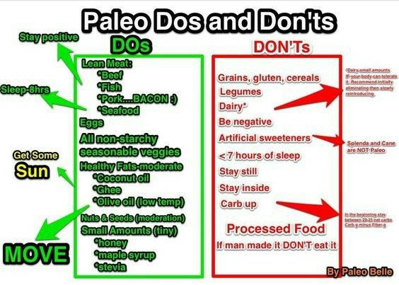 dos and donts of paleo diet