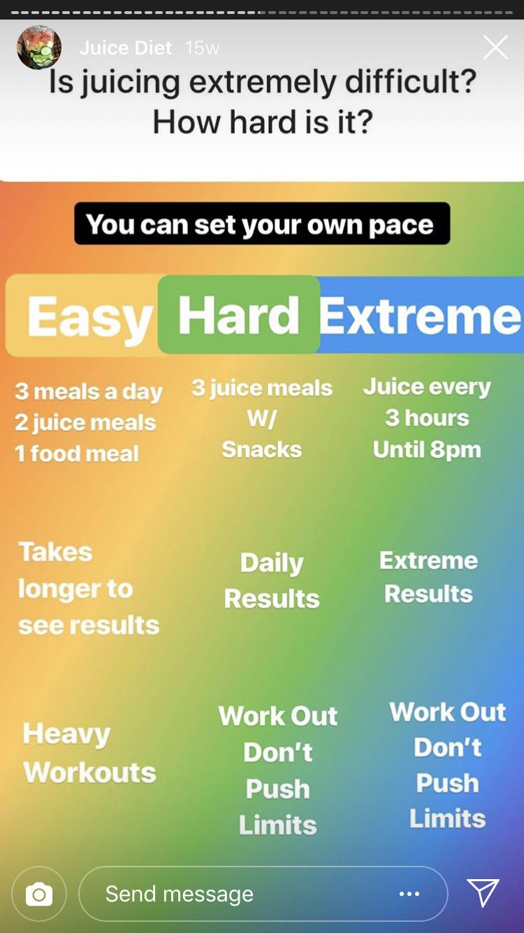 the juicing diet plan
