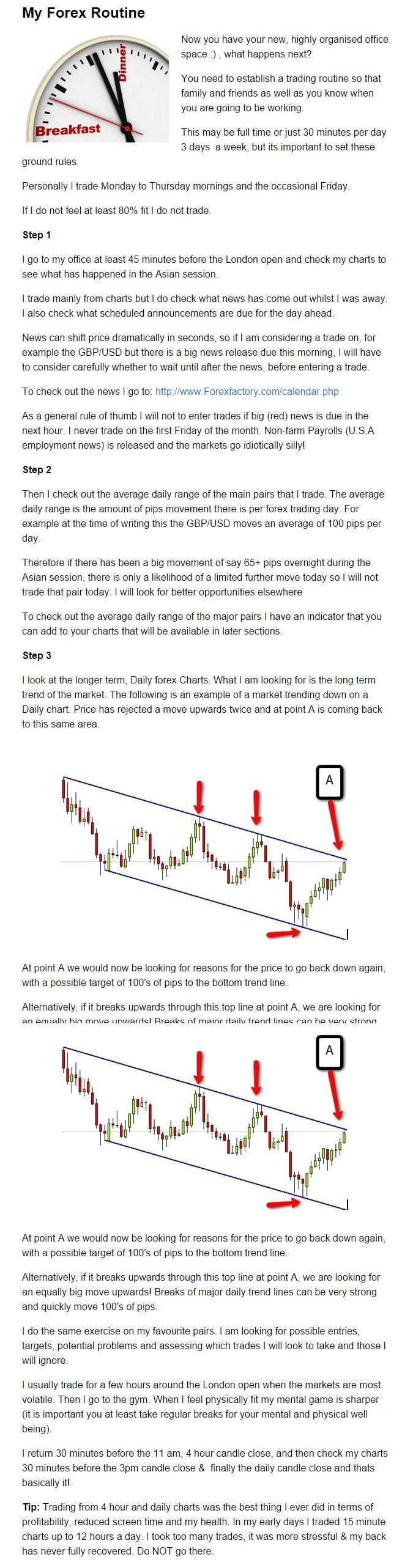 My Forex Routine Forex Routine Trading Trade Finance