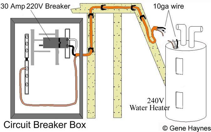 240 Volt Water Heater Circuit En 2019