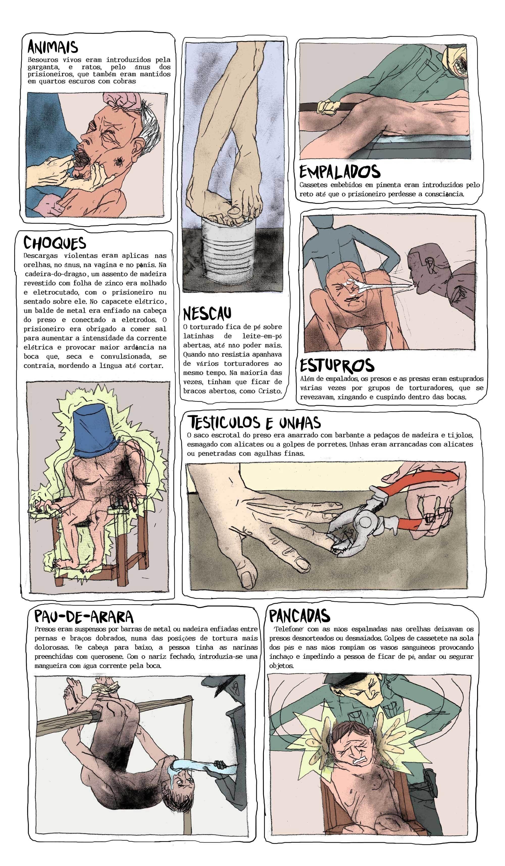 Todas as técnicas foram relatadas por torturados e torturadores à CNV. Como muita gente ainda parece não ter entendido o quanto essa prática é abominável, resolvemos convidar o desenhista Bruno Maron pra tornar mais óbvio o horror da coisa toda.