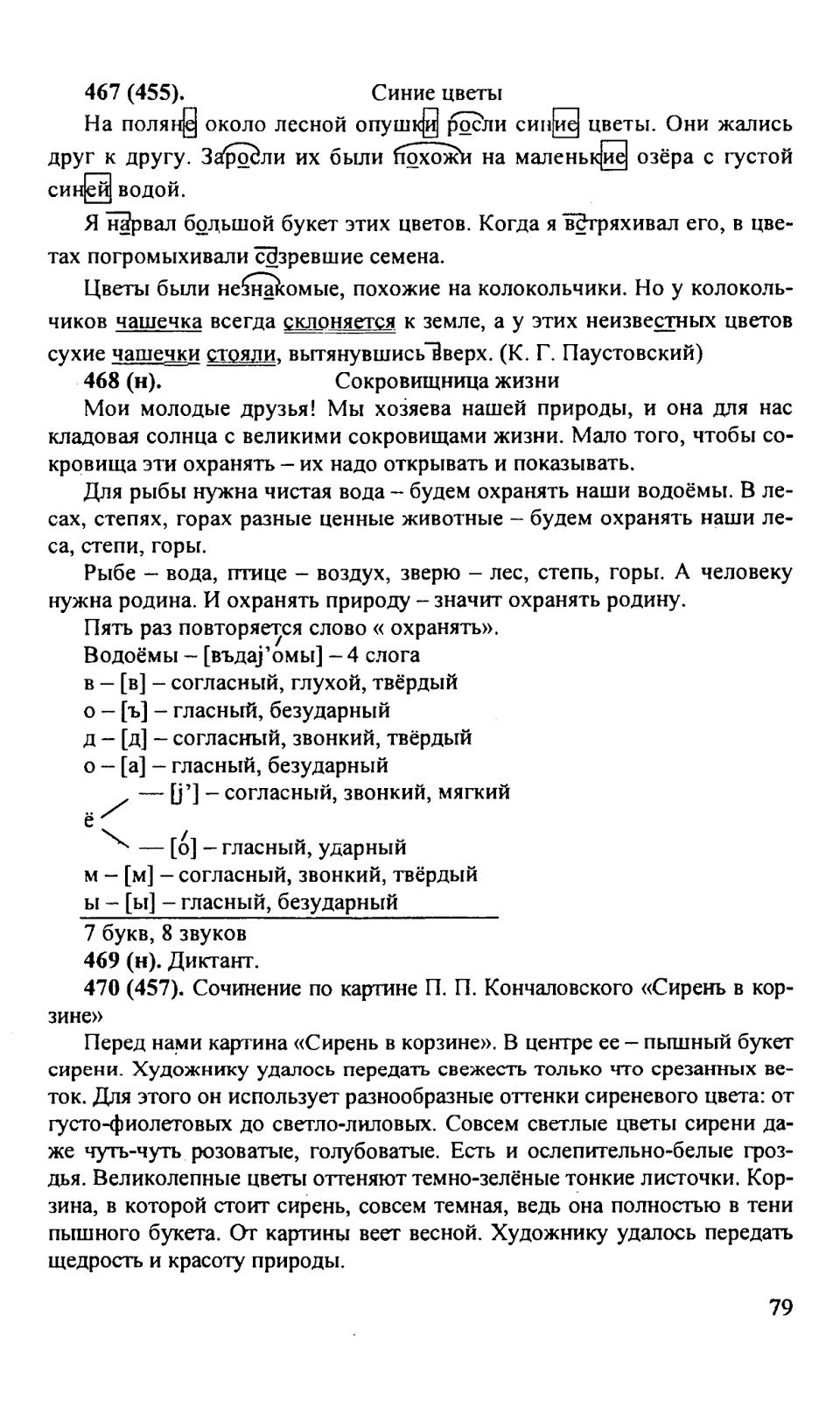 Рабочие программы по русскому к учебнику бархударов