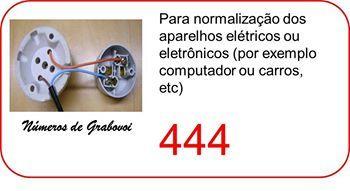 Recuperar Aparelhos Eletronicos Codigos Grabovoi Numeros De