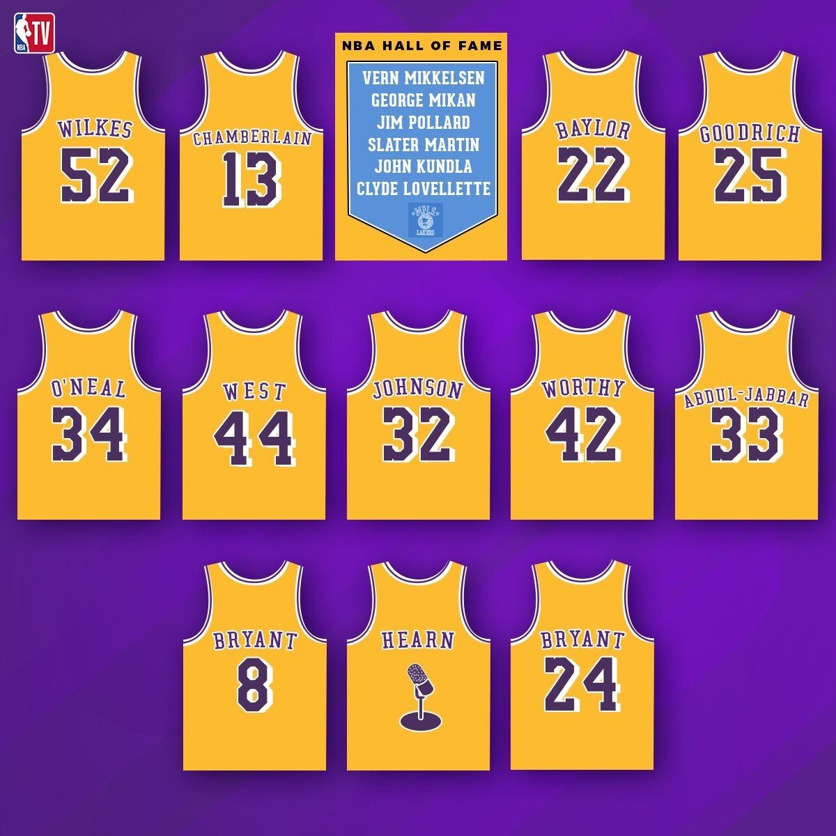 Staples Center Rafters Los Angeles Lakers Lakers Lakers Wallpaper