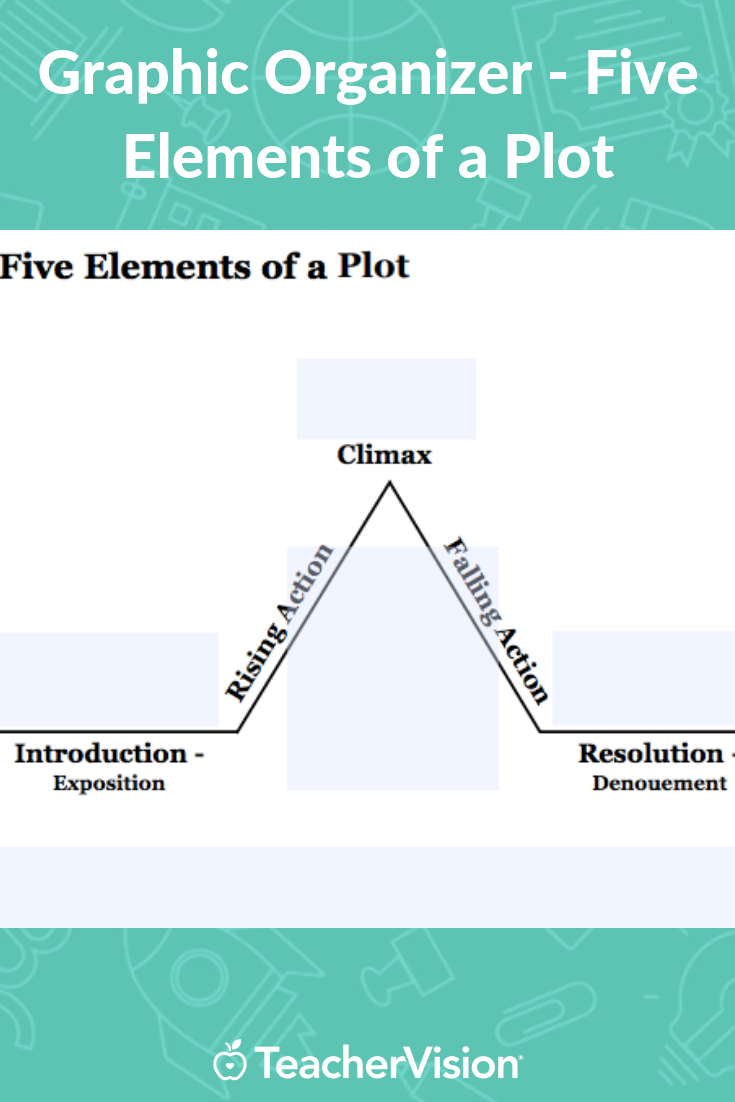 Five Elements Of A Plot Graphic Organizer Parts Of A Story Printable Graphic Organizers Plot Graphic Organizer Map Worksheets