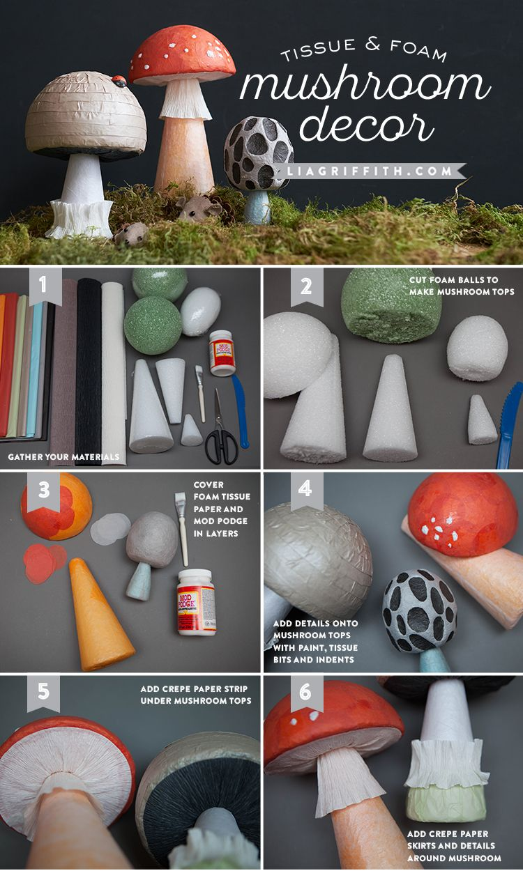 DIY Fairy Tale Mushrooms is part of garden Kids Decor - Decoupage your own fantasy world with these cute and unique fairy tale mushrooms! Easily incorporate them into your garden decor or themed parties