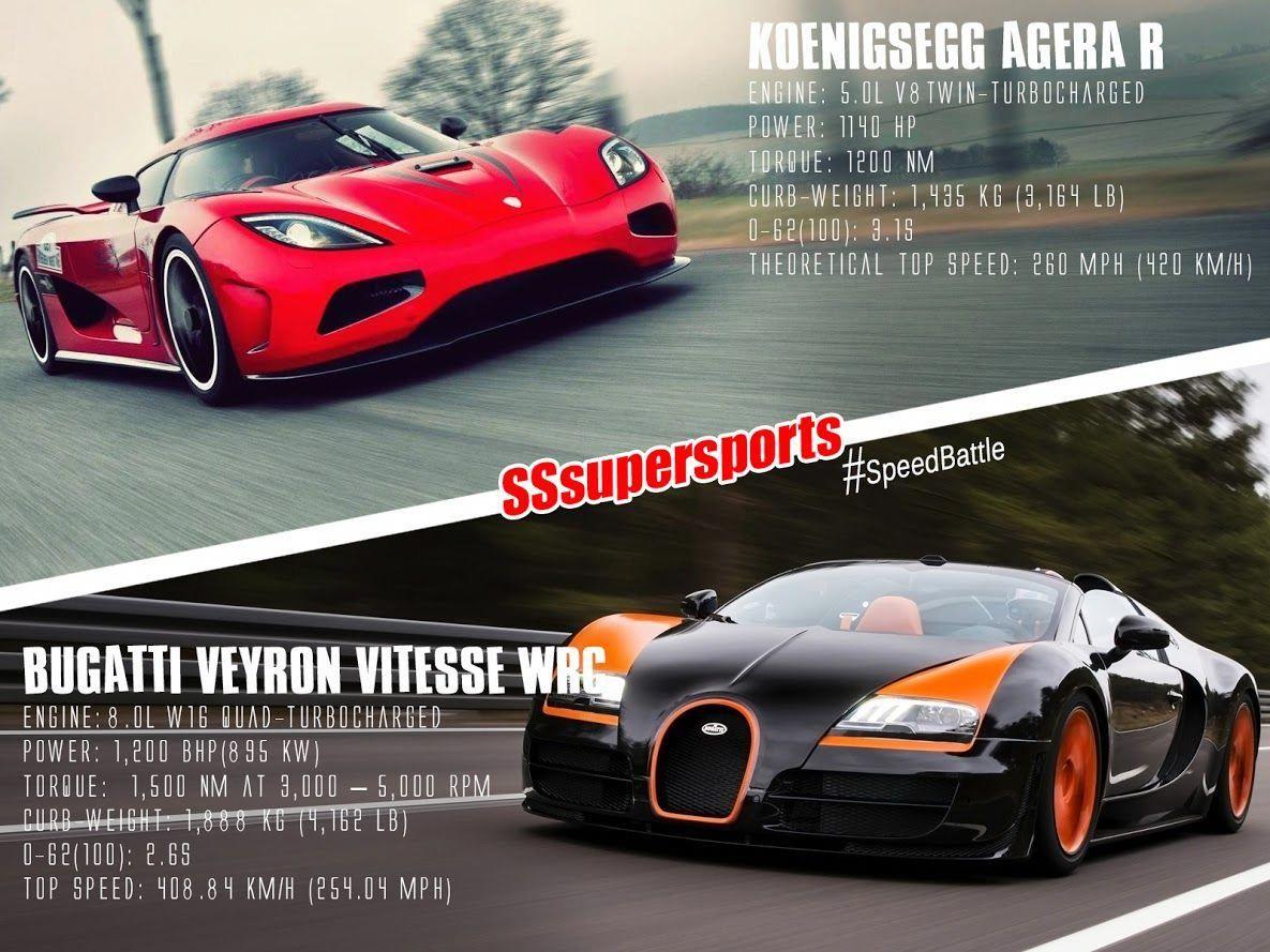 speedbattle : koenigsegg agera r vs bugatti veyron vitesse wrc in 1