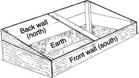 Good info on building cold frames and hotbeds  (If glass sash is not