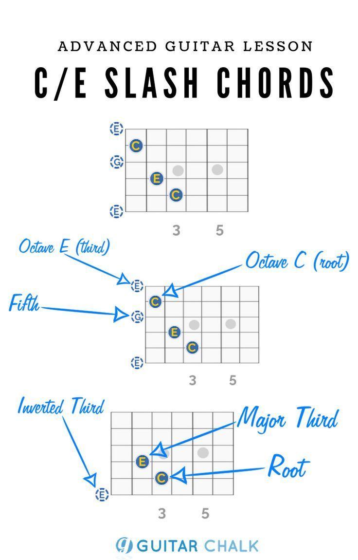 Advanced guitar lesson focusing on the ce slash chords