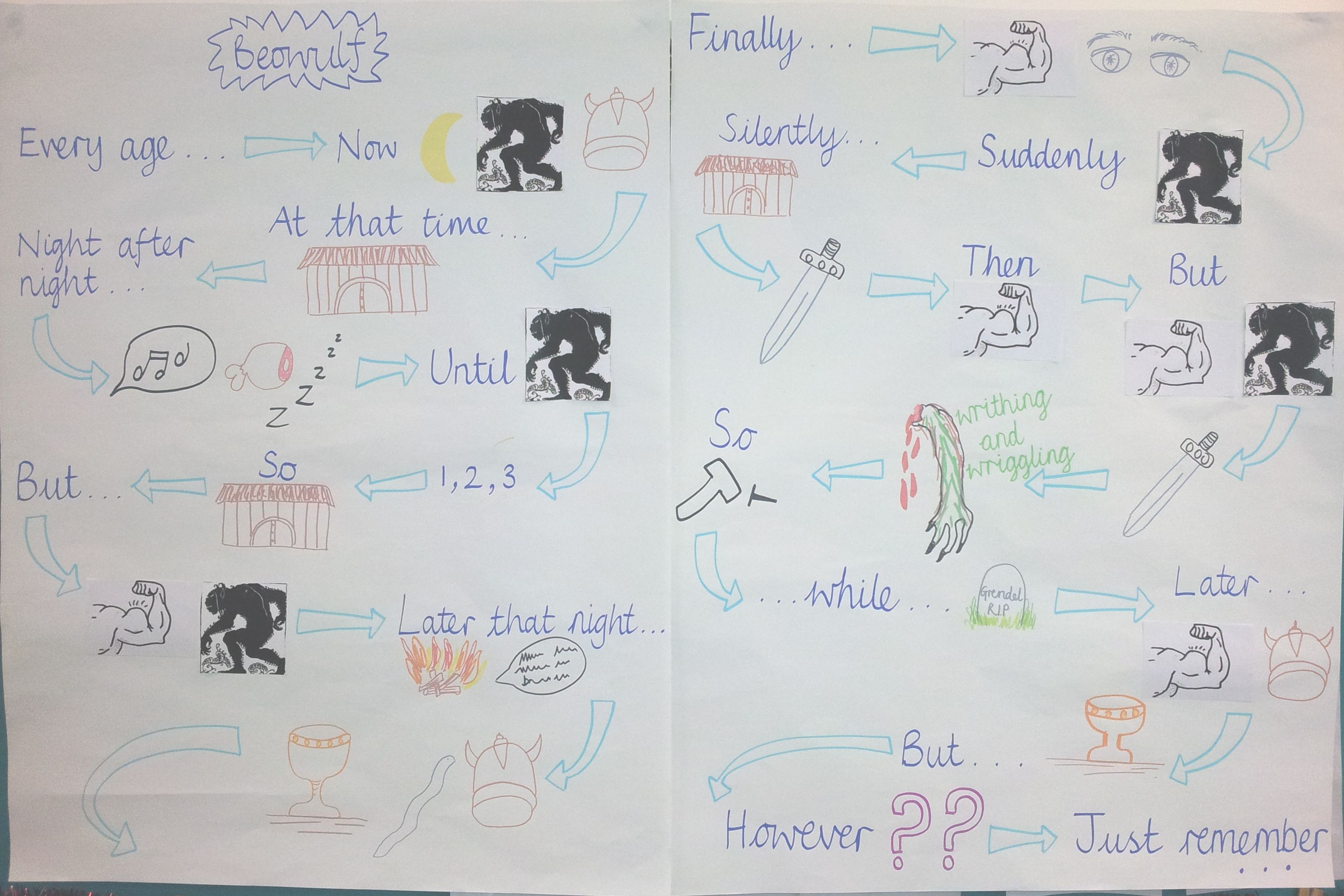 Beowulf Our New Class Story