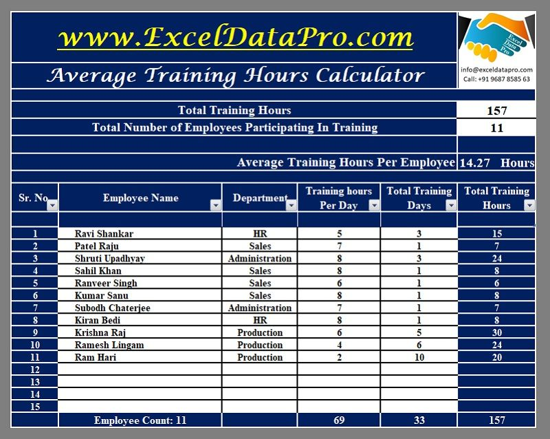 Download Average Training Hours Calculator Excel Template HR