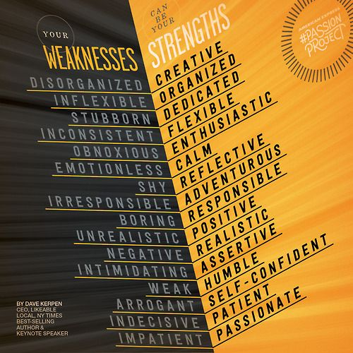 Did You Know? Your Strengths Are Hidden In Your Weaknesses! Yes ...