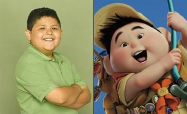 Funny Cartoon Character Look Alikes