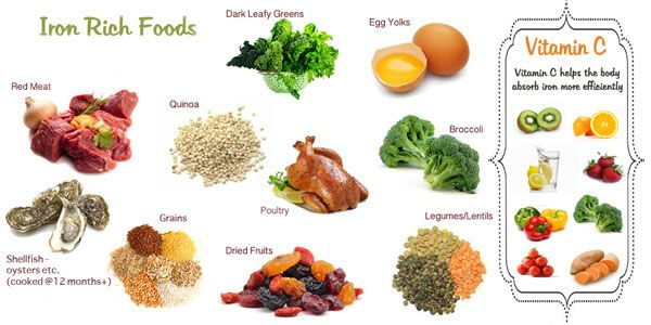 what foods to eat during pregnancy click image to review more details