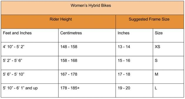Women S Bike Size Guide Hybrid Bike Bike Womens Bike