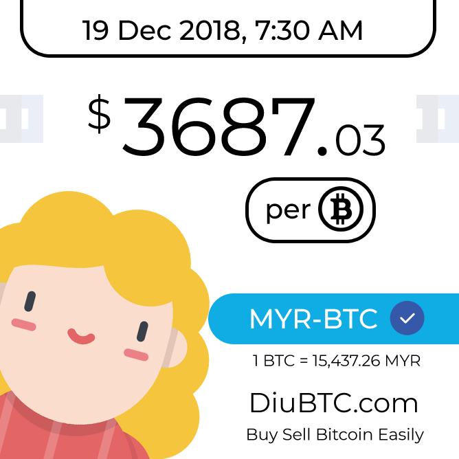 myr bitcoin