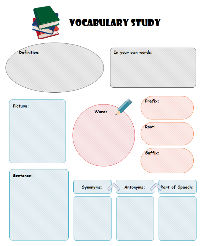 vocabulary graphic organizer templates - vocabulary study graphic organizers for understanding and