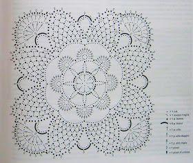 Adoro este tipo de grafico, composto por squares, onde a gente pode ir fazendo, unindo, e dando a forma e o tamanho que a gente precisa e a...
