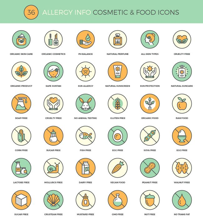 allergy info cosmetic food icons