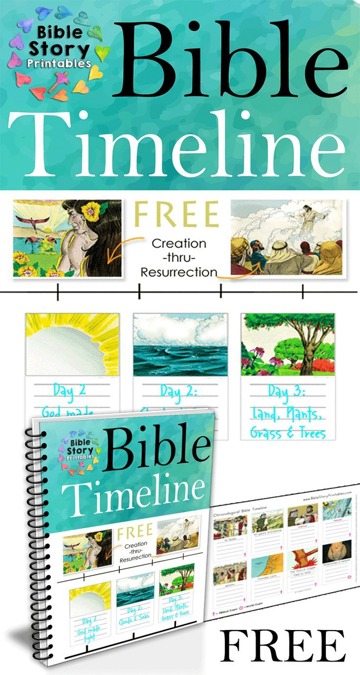 Free Bible Timeline for Kids! 200+ full color printable timeline ...