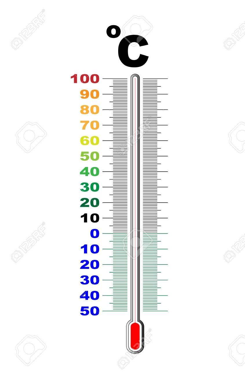 Resultado De Imagen Para Termometro En Centigrados 10 Things