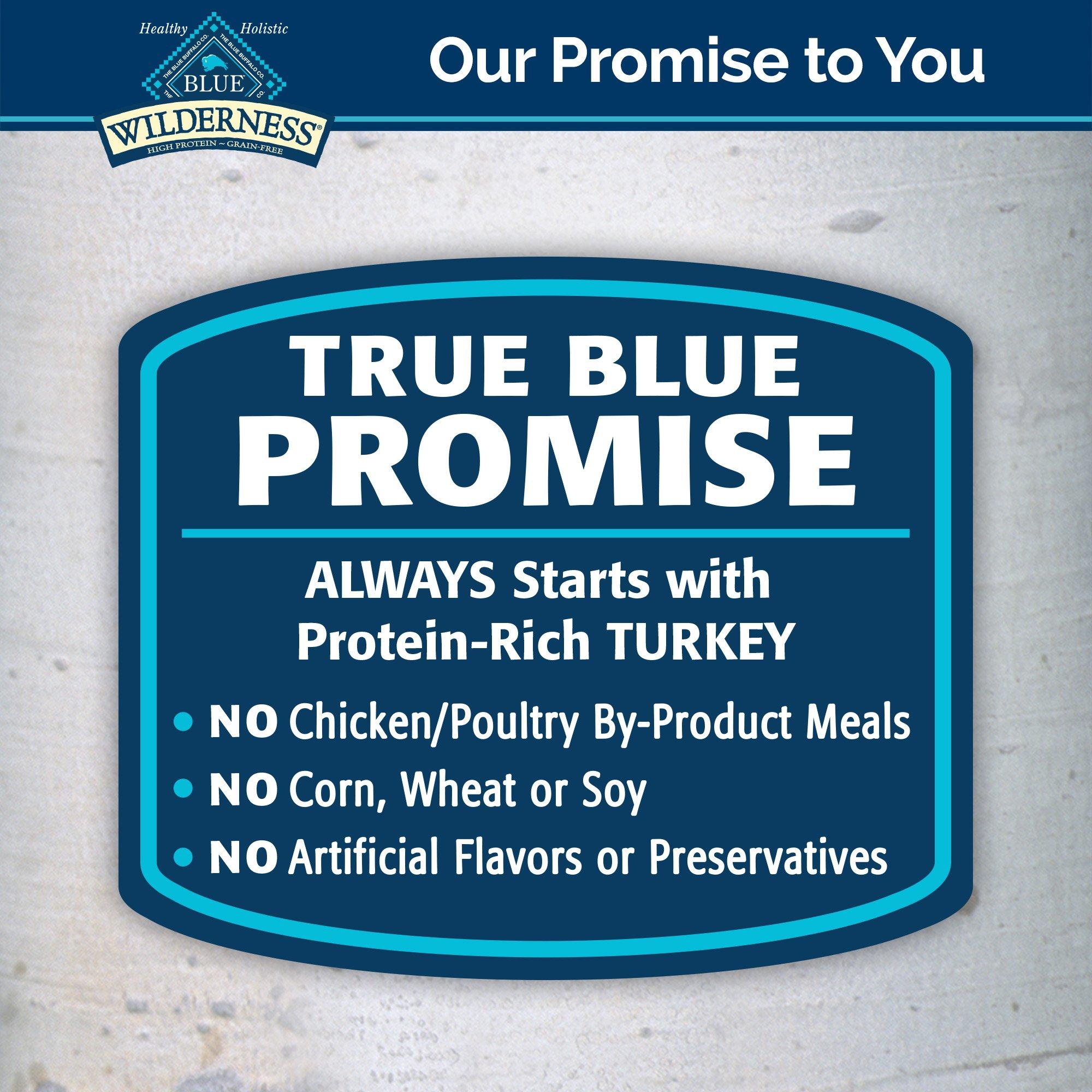 Blue Buffalo Blue Wilderness Healthy Weight Turkey Chicken Grill