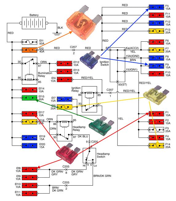 Diagrama El U00e9ctrico Y De Fusibles Matiz Y Spark