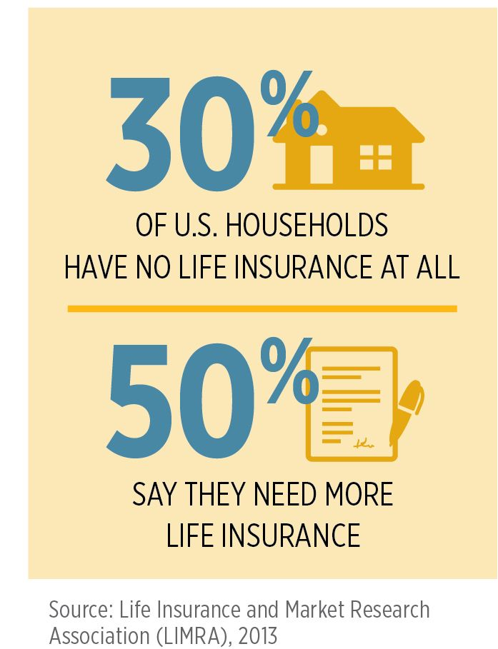 From Minnesota Life Insurance Company With Images Life