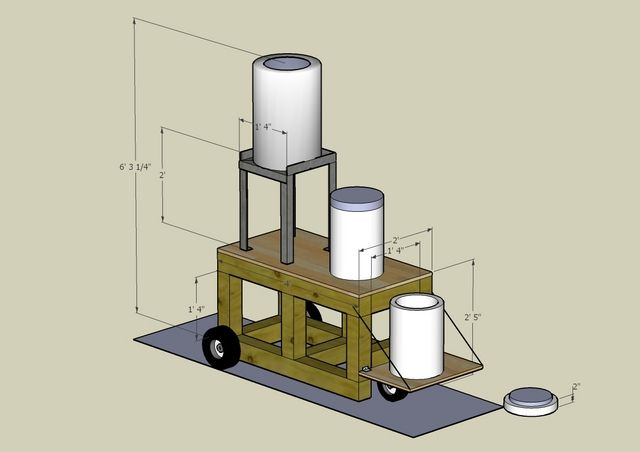 Rack System Plans Home Brewing Home Brewing How To