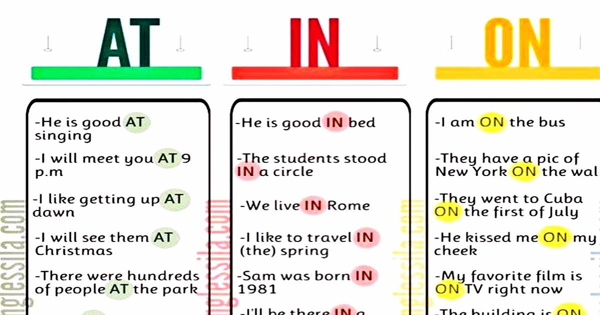 Prepositions At In On Welcome Say Hello To The World Tell Us About Yourself Recent Guest Posts Countable And Uncountable N Prepositions English Nouns
