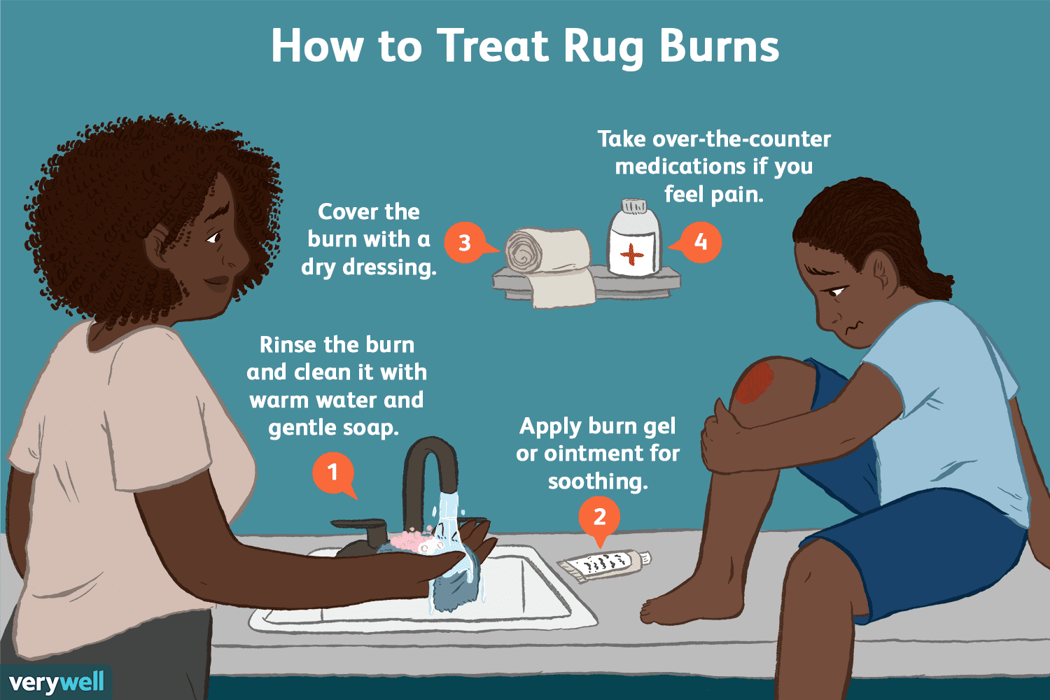 20 Pics How Long Does It Take For Rug Burn To Heal And