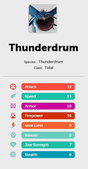 Thunderdrum stats   How train your dragon, How to train ...