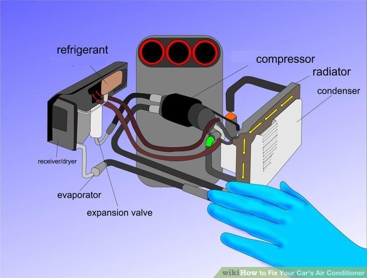 fix your car 39 s air conditioner cars. Black Bedroom Furniture Sets. Home Design Ideas